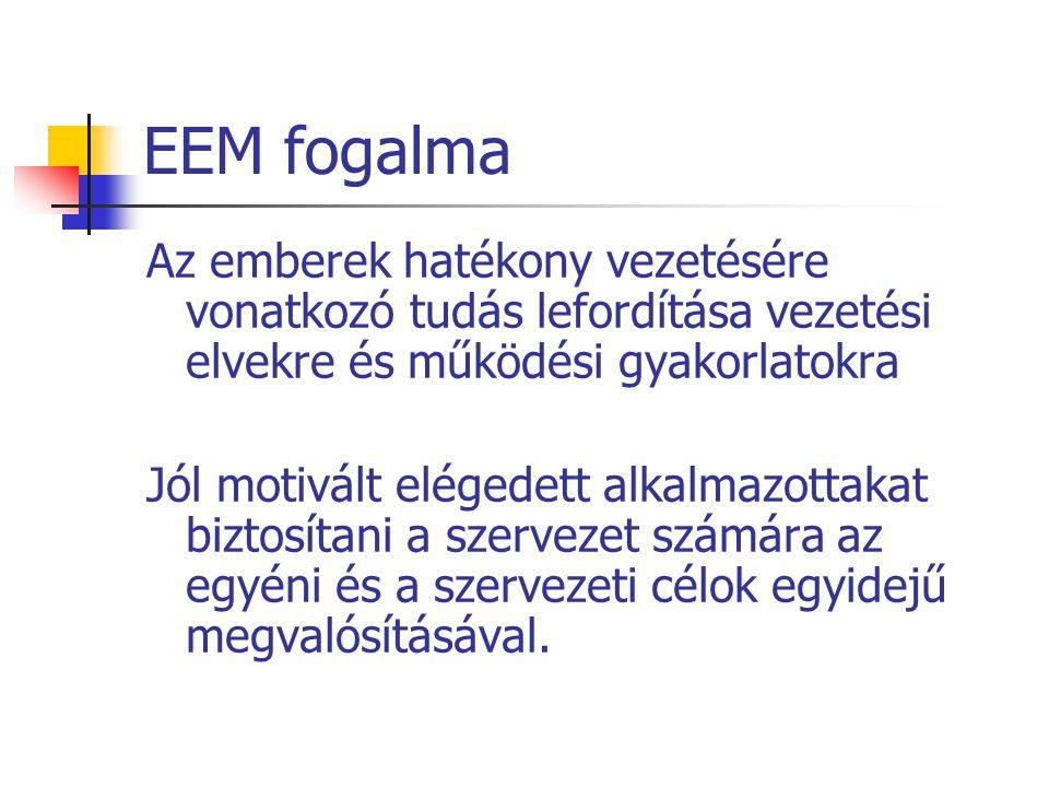 EEM fogalma Az emberek hatékony vezetésére vonatkozó tudás lefordítása vezetési elvekre és működési gyakorlatokra Jól motivált elégedett alkalmazottak