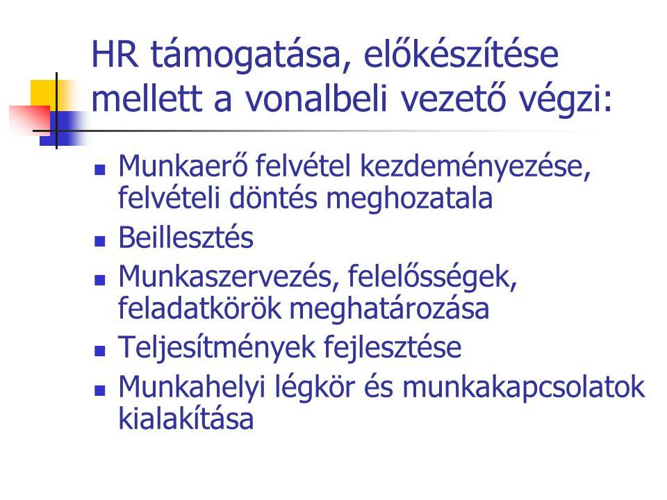 HR támogatása, előkészítése mellett a vonalbeli vezető végzi: Munkaerő felvétel kezdeményezése, felvételi döntés meghozatala Beillesztés Munkaszervezé