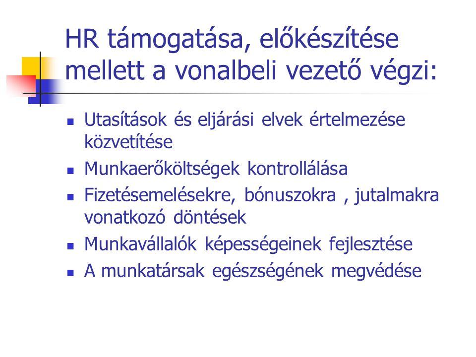 HR támogatása, előkészítése mellett a vonalbeli vezető végzi: Utasítások és eljárási elvek értelmezése közvetítése Munkaerőköltségek kontrollálása Fiz