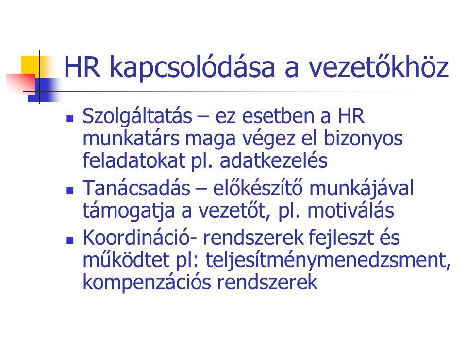 HR kapcsolódása a vezetőkhöz Szolgáltatás – ez esetben a HR munkatárs maga végez el bizonyos feladatokat pl. adatkezelés Tanácsadás – előkészítő munká