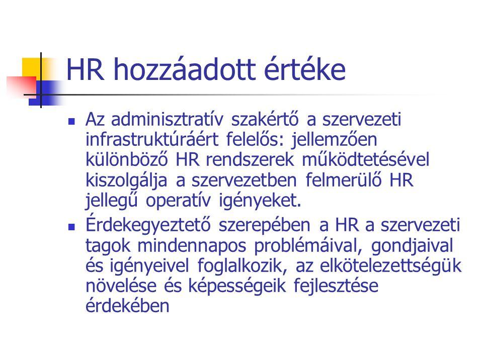HR hozzáadott értéke Az adminisztratív szakértő a szervezeti infrastruktúráért felelős: jellemzően különböző HR rendszerek működtetésével kiszolgálja