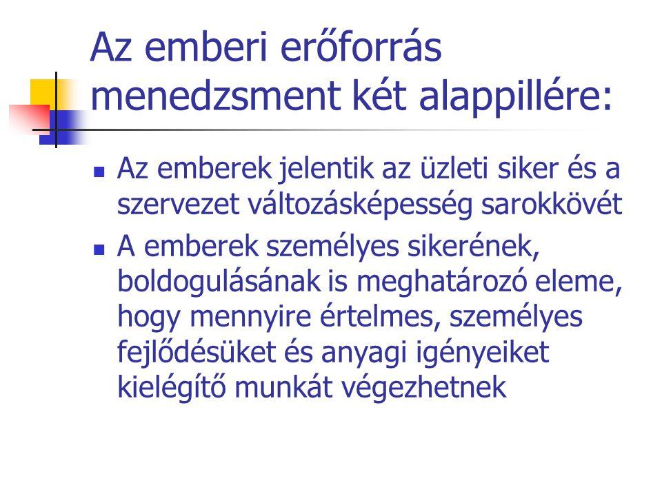 EEM etikai alapelvei: 1.Minden egyén különlegességének és belső értékének a tisztelete 2.