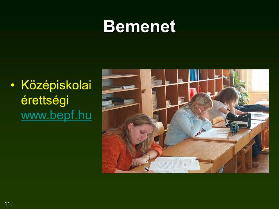 11. Bemenet Középiskolai érettségi www.bepf.hu www.bepf.hu