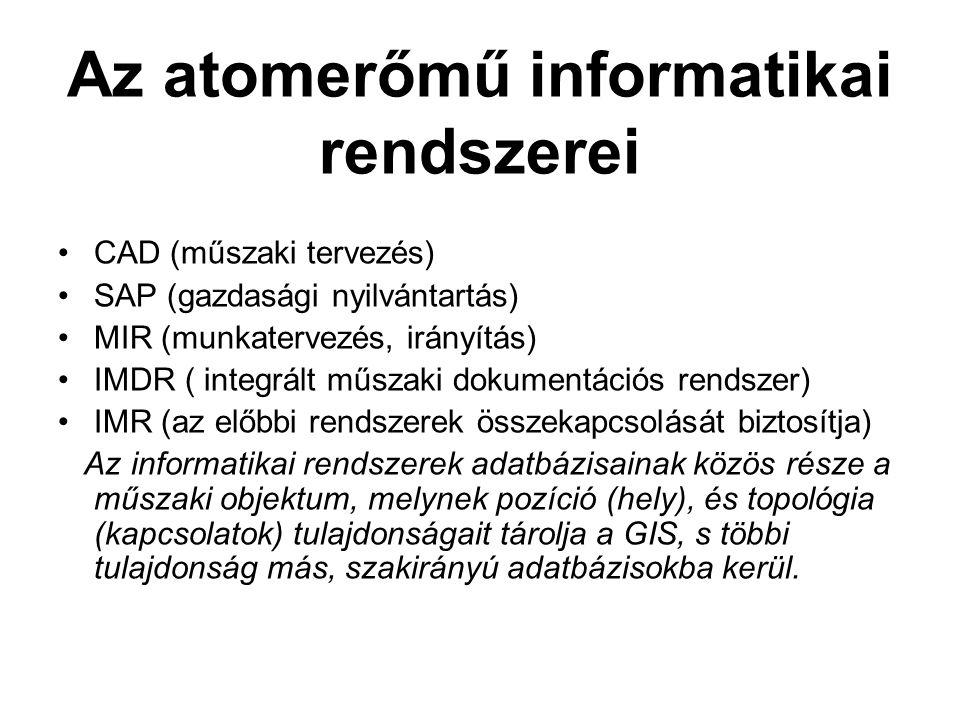 Az atomerőmű informatikai rendszerei CAD (műszaki tervezés) SAP (gazdasági nyilvántartás) MIR (munkatervezés, irányítás) IMDR ( integrált műszaki dokumentációs rendszer) IMR (az előbbi rendszerek összekapcsolását biztosítja) Az informatikai rendszerek adatbázisainak közös része a műszaki objektum, melynek pozíció (hely), és topológia (kapcsolatok) tulajdonságait tárolja a GIS, s többi tulajdonság más, szakirányú adatbázisokba kerül.