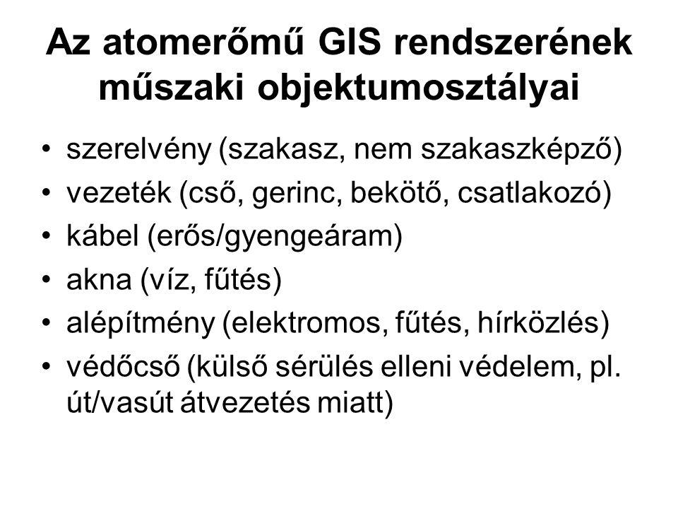 Az atomerőmű GIS rendszerének műszaki objektumosztályai szerelvény (szakasz, nem szakaszképző) vezeték (cső, gerinc, bekötő, csatlakozó) kábel (erős/gyengeáram) akna (víz, fűtés) alépítmény (elektromos, fűtés, hírközlés) védőcső (külső sérülés elleni védelem, pl.