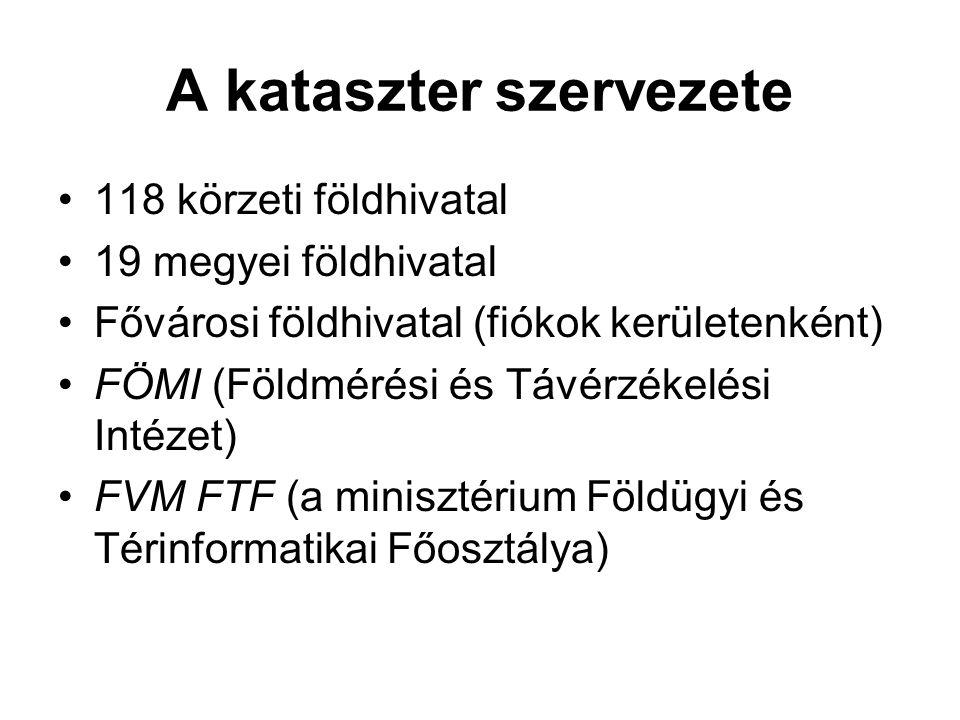 A kataszter szervezete 118 körzeti földhivatal 19 megyei földhivatal Fővárosi földhivatal (fiókok kerületenként) FÖMI (Földmérési és Távérzékelési Intézet) FVM FTF (a minisztérium Földügyi és Térinformatikai Főosztálya)