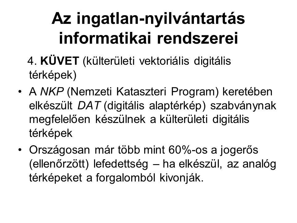 Az ingatlan-nyilvántartás informatikai rendszerei 4.
