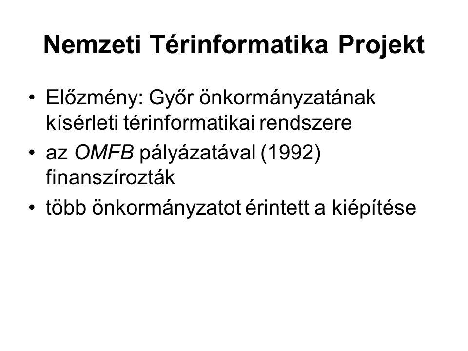 Nemzeti Térinformatika Projekt Előzmény: Győr önkormányzatának kísérleti térinformatikai rendszere az OMFB pályázatával (1992) finanszírozták több önkormányzatot érintett a kiépítése