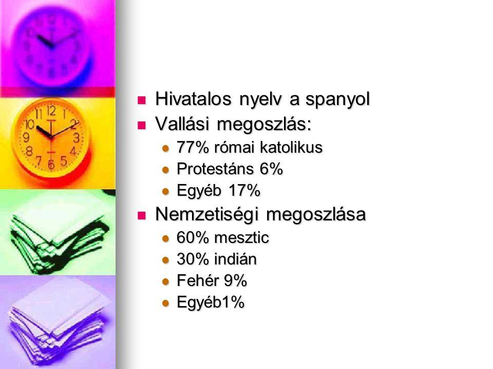 Hivatalos nyelv a spanyol Hivatalos nyelv a spanyol Vallási megoszlás: Vallási megoszlás: 77% római katolikus 77% római katolikus Protestáns 6% Protes