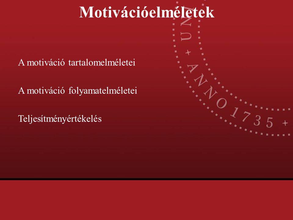 Motivációelméletek A motiváció tartalomelméletei A motiváció folyamatelméletei Teljesítményértékelés