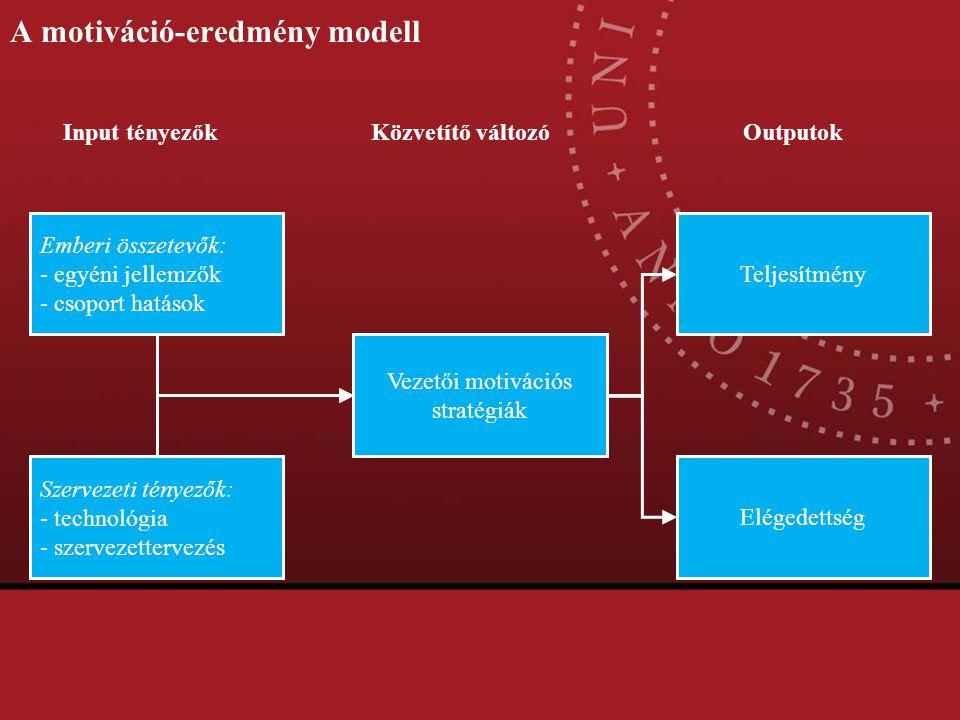 A motiváció-eredmény modell Emberi összetevők: - egyéni jellemzők - csoport hatások Teljesítmény Vezetői motivációs stratégiák Elégedettség Input tény
