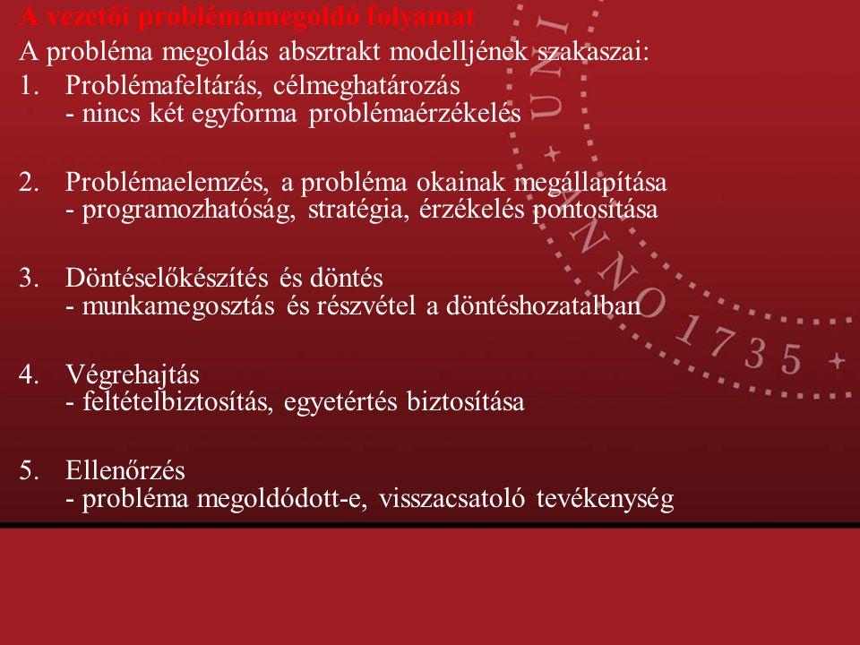 A vezetői problémamegoldó folyamat A probléma megoldás absztrakt modelljének szakaszai: 1.Problémafeltárás, célmeghatározás - nincs két egyforma probl