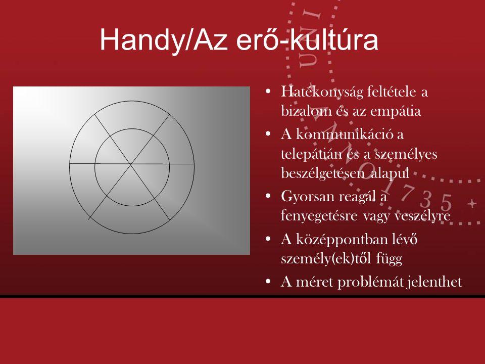 Handy/Az erő-kultúra Hatékonyság feltétele a bizalom és az empátia A kommunikáció a telepátián és a személyes beszélgetésen alapul Gyorsan reagál a fe