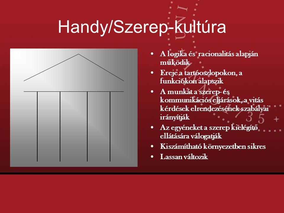 Handy/Szerep-kultúra A logika és racionalitás alapján m ű ködik Ereje a tartóoszlopokon, a funkciókon alapszik A munkát a szerep- és kommunikációs elj