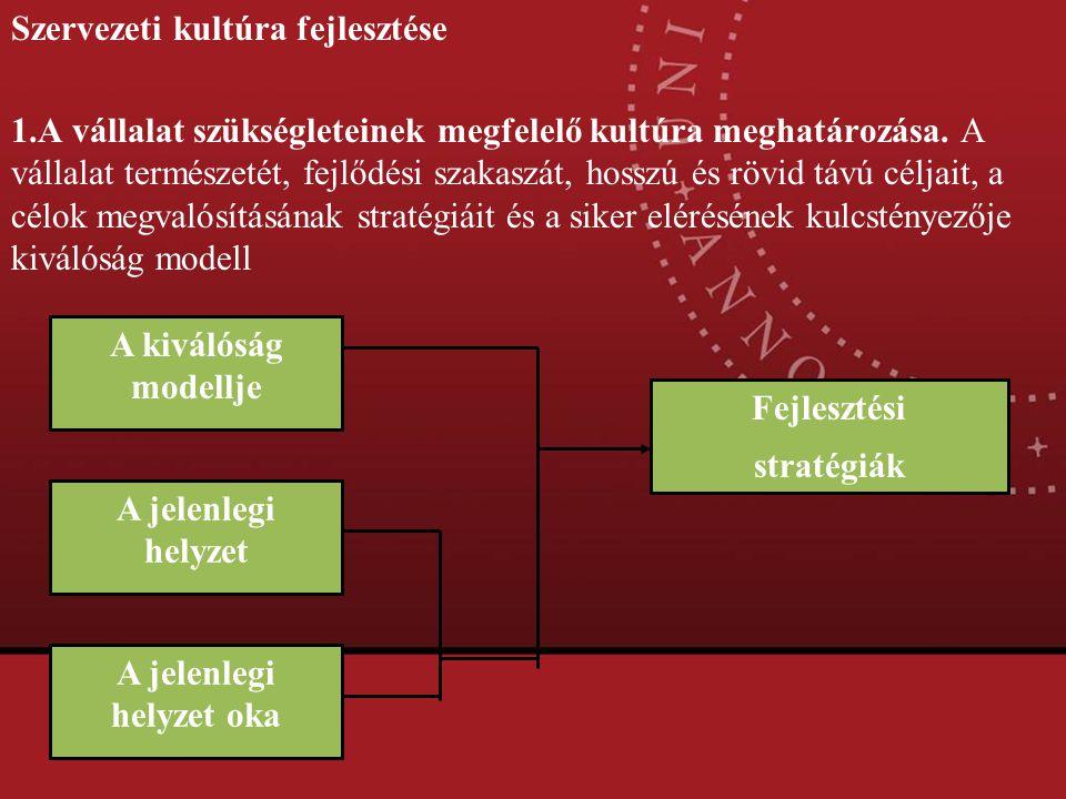 Szervezeti kultúra fejlesztése 1.A vállalat szükségleteinek megfelelő kultúra meghatározása. A vállalat természetét, fejlődési szakaszát, hosszú és rö