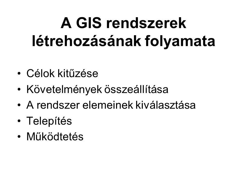 A GIS rendszerek létrehozásának folyamata Célok kitűzése Követelmények összeállítása A rendszer elemeinek kiválasztása Telepítés Működtetés