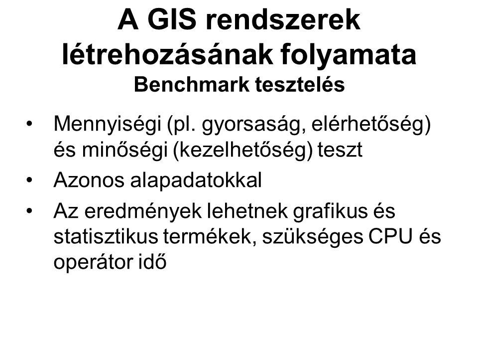 A GIS rendszerek létrehozásának folyamata Benchmark tesztelés Mennyiségi (pl.
