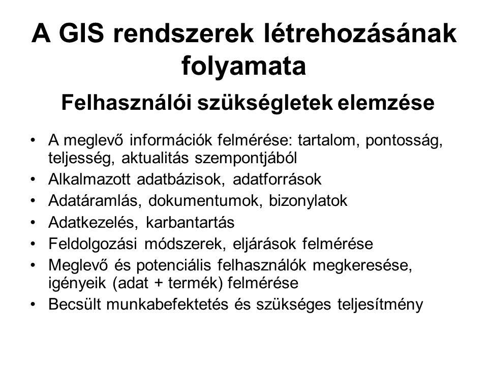 A GIS rendszerek létrehozásának folyamata Felhasználói szükségletek elemzése A meglevő információk felmérése: tartalom, pontosság, teljesség, aktualitás szempontjából Alkalmazott adatbázisok, adatforrások Adatáramlás, dokumentumok, bizonylatok Adatkezelés, karbantartás Feldolgozási módszerek, eljárások felmérése Meglevő és potenciális felhasználók megkeresése, igényeik (adat + termék) felmérése Becsült munkabefektetés és szükséges teljesítmény
