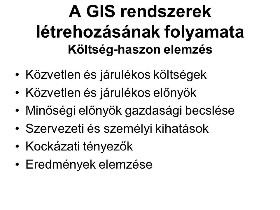 A GIS rendszerek létrehozásának folyamata Költség-haszon elemzés Közvetlen és járulékos költségek Közvetlen és járulékos előnyök Minőségi előnyök gazdasági becslése Szervezeti és személyi kihatások Kockázati tényezők Eredmények elemzése