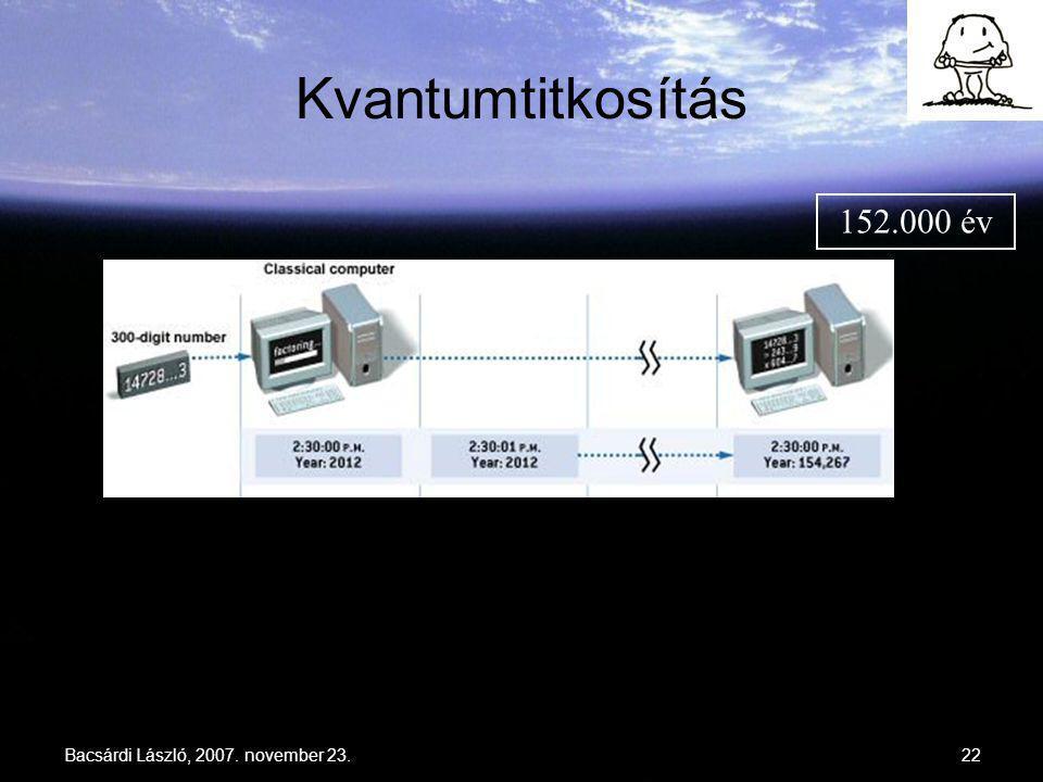 Bacsárdi László, 2007. november 23.22 Kvantumtitkosítás 152.000 év 1 sec
