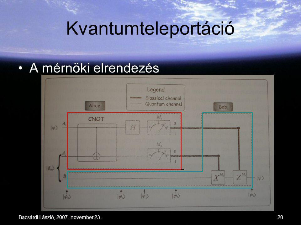 Bacsárdi László, 2007. november 23.28 Kvantumteleportáció A mérnöki elrendezés