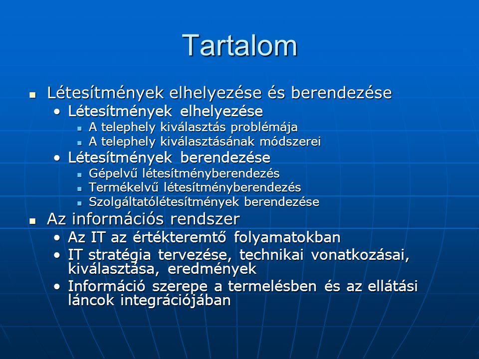 Információs rendszer és az ÉF IT: számítógépes információs rendszereket, modern kommunikációs hálózatokat és az anyagi folyamatok automatizációját jelenti IT: számítógépes információs rendszereket, modern kommunikációs hálózatokat és az anyagi folyamatok automatizációját jelenti ÉF-re gyakorolt hatás: ÉF-re gyakorolt hatás: IntegrációIntegráció GlobalizációGlobalizáció TermékekTermékek InnovációInnováció ÉrtékesítésÉrtékesítés SorozatnagyságSorozatnagyság Rugalmasság vs.