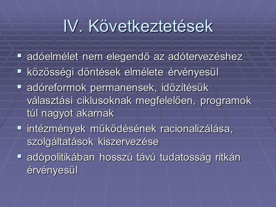 IV.Következtetések – Mo.