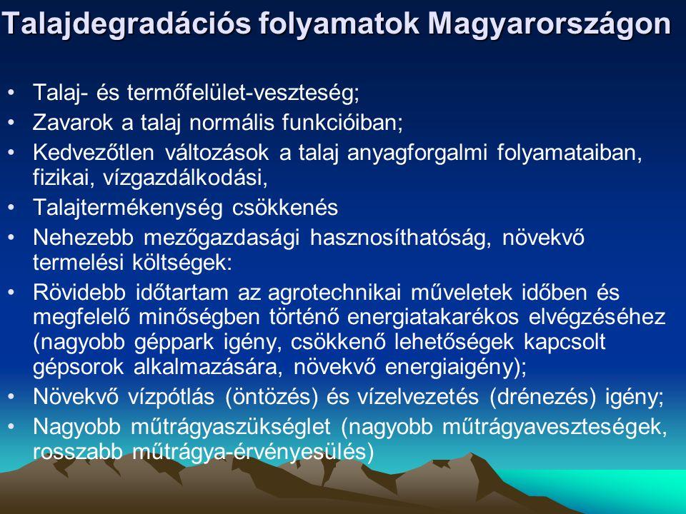 Talajdegradációs folyamatok Magyarországon Talaj- és termőfelület-veszteség; Zavarok a talaj normális funkcióiban; Kedvezőtlen változások a talaj anya