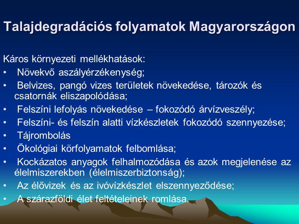 Talajdegradációs folyamatok Magyarországon Káros környezeti mellékhatások: Növekvő aszályérzékenység; Belvizes, pangó vizes területek növekedése, táro