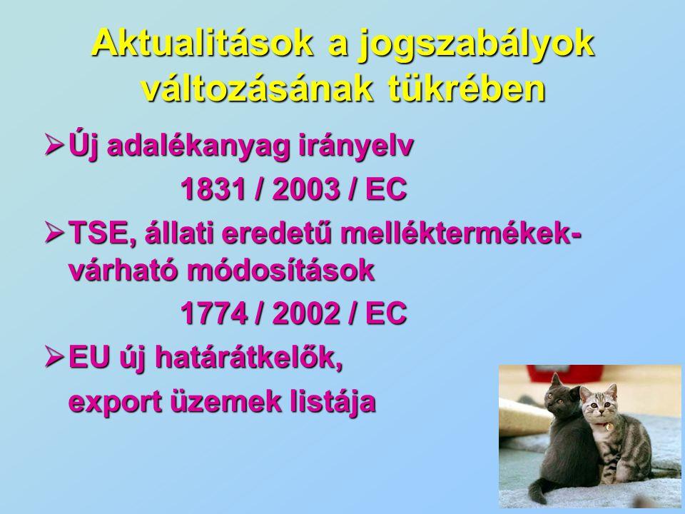 Aktualitások a jogszabályok változásának tükrében  Új adalékanyag irányelv 1831 / 2003 / EC  TSE, állati eredetű melléktermékek- várható módosítások