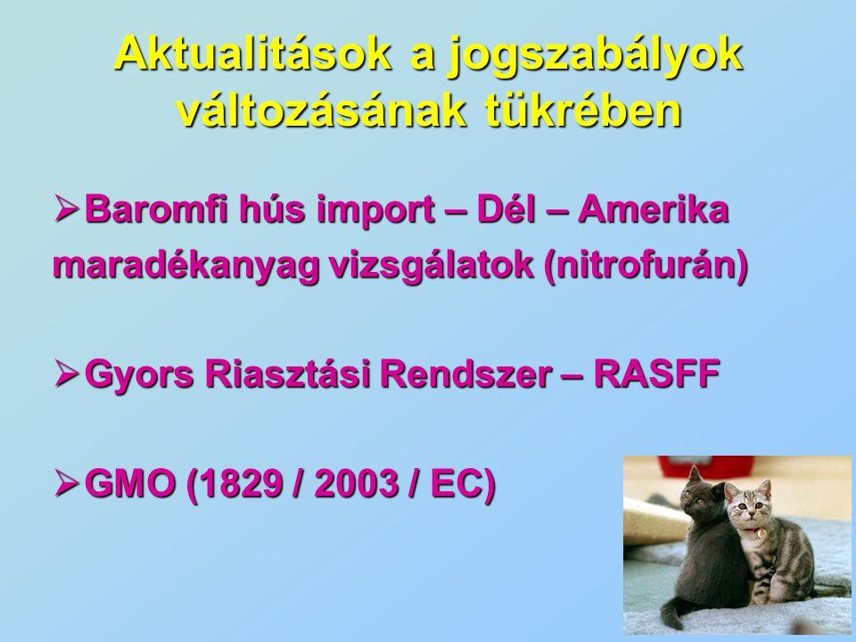  Baromfi hús import – Dél – Amerika maradékanyag vizsgálatok (nitrofurán)  Gyors Riasztási Rendszer – RASFF  GMO (1829 / 2003 / EC) Aktualitások a