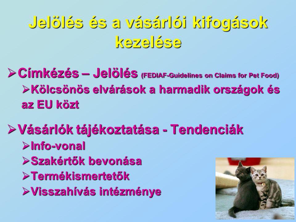  Címkézés – Jelölés (FEDIAF-Guidelines on Claims for Pet Food)  Kölcsönös elvárások a harmadik országok és az EU közt  Vásárlók tájékoztatása - Ten