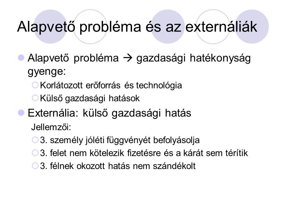 Alapvető probléma és az externáliák Alapvető probléma  gazdasági hatékonyság gyenge:  Korlátozott erőforrás és technológia  Külső gazdasági hatások