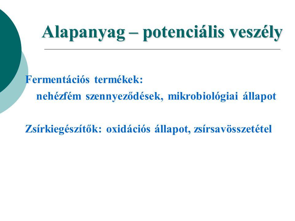 Fermentációs termékek: nehézfém szennyeződések, mikrobiológiai állapot Zsírkiegészítők: oxidációs állapot, zsírsavösszetétel Alapanyag – potenciális v