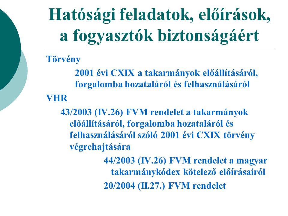 Hatósági feladatok, előírások, a fogyasztók biztonságáért Törvény 2001 évi CXIX a takarmányok előállításáról, forgalomba hozataláról és felhasználásár