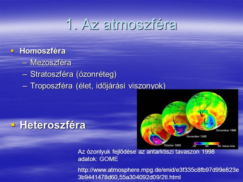 1. Az atmoszféra  Homoszféra –Mezoszféra –Stratoszféra (ózonréteg) –Troposzféra (élet, időjárási viszonyok)  Heteroszféra Az ózonlyuk fejlõdése az a
