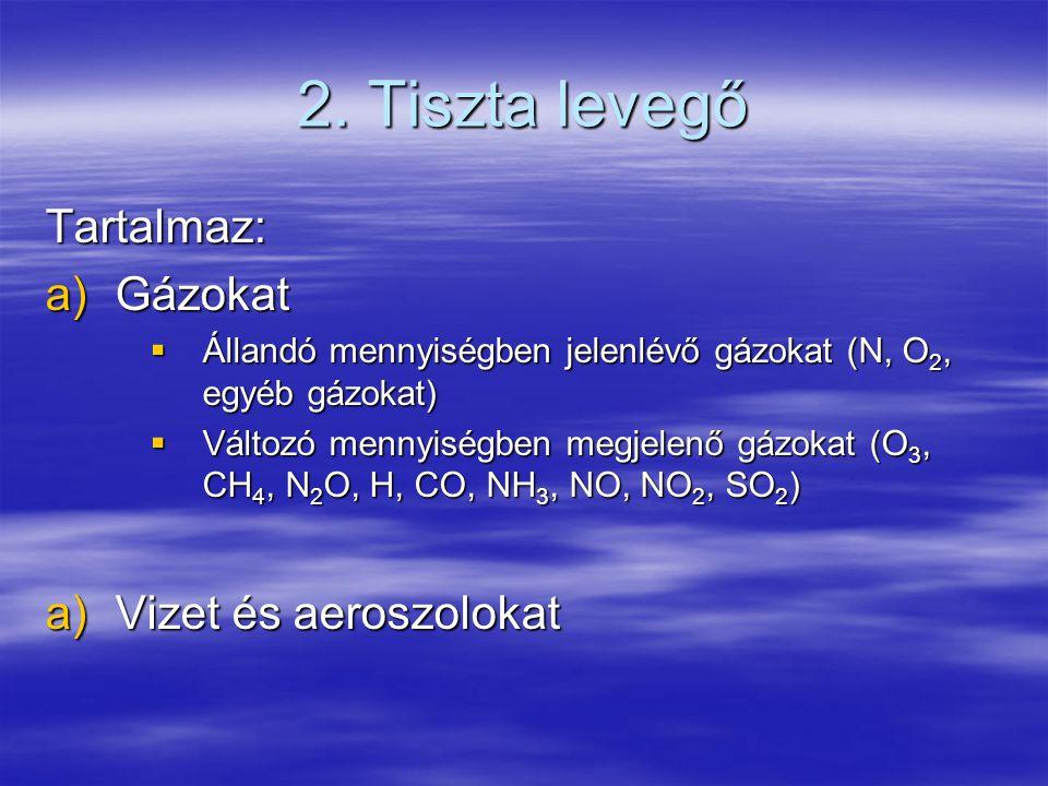 2. Tiszta levegő Tartalmaz: a)Gázokat  Állandó mennyiségben jelenlévő gázokat (N, O 2, egyéb gázokat)  Változó mennyiségben megjelenő gázokat (O 3,