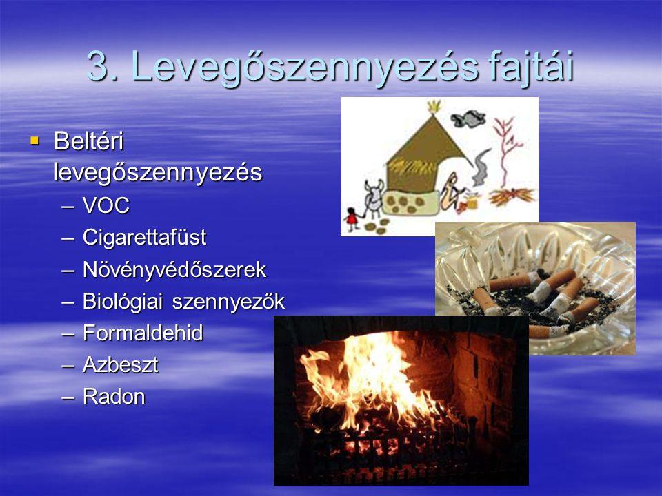 3. Levegőszennyezés fajtái  Beltéri levegőszennyezés –VOC –Cigarettafüst –Növényvédőszerek –Biológiai szennyezők –Formaldehid –Azbeszt –Radon