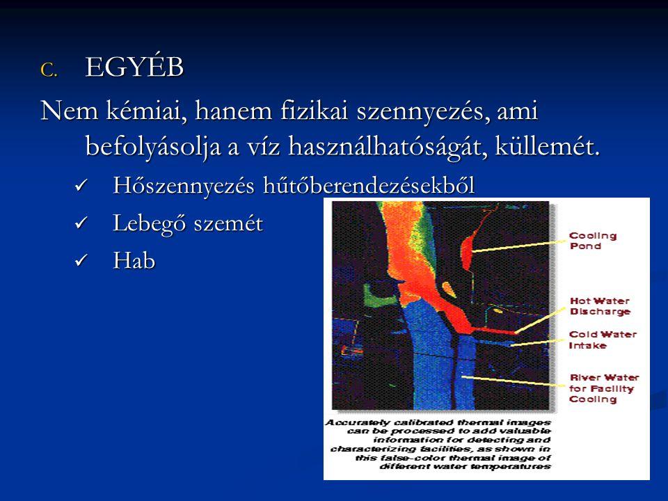 C. EGYÉB Nem kémiai, hanem fizikai szennyezés, ami befolyásolja a víz használhatóságát, küllemét. Hőszennyezés hűtőberendezésekből Hőszennyezés hűtőbe
