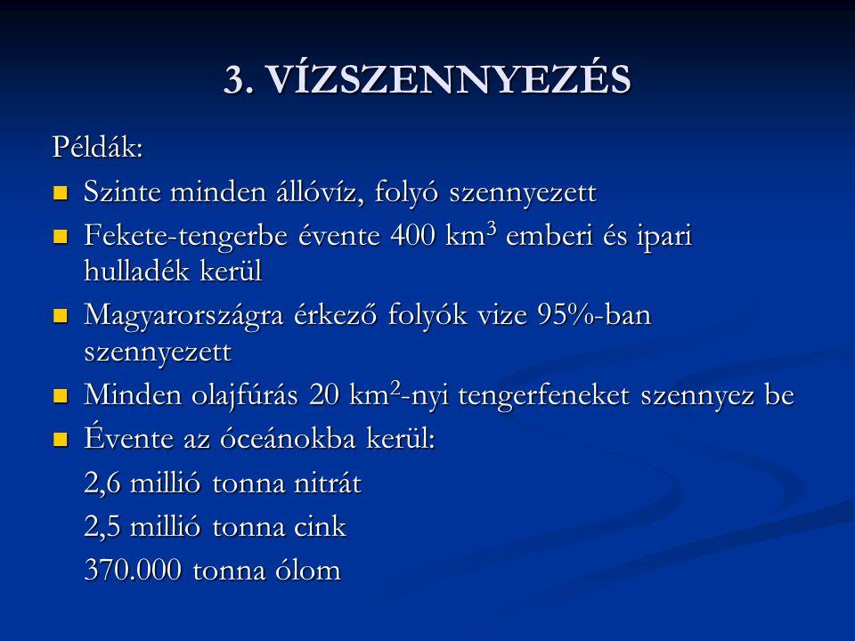 3. VÍZSZENNYEZÉS Példák: Szinte minden állóvíz, folyó szennyezett Szinte minden állóvíz, folyó szennyezett Fekete-tengerbe évente 400 km 3 emberi és i