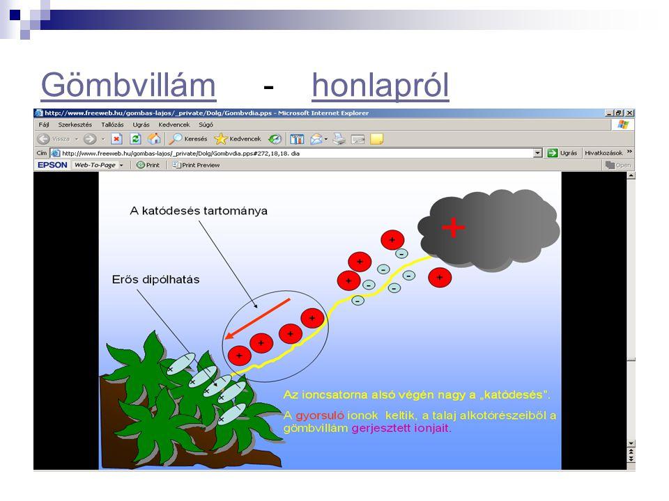GömbvillámGömbvillám - honlaprólhonlapról
