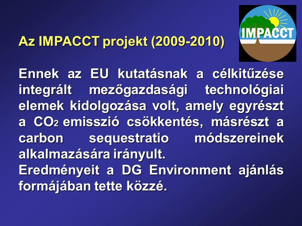 Az IMPACCT projekt (2009-2010) Ennek az EU kutatásnak a célkitűzése integrált mezőgazdasági technológiai elemek kidolgozása volt, amely egyrészt a CO 2 emisszió csökkentés, másrészt a carbon sequestratio módszereinek alkalmazására irányult.