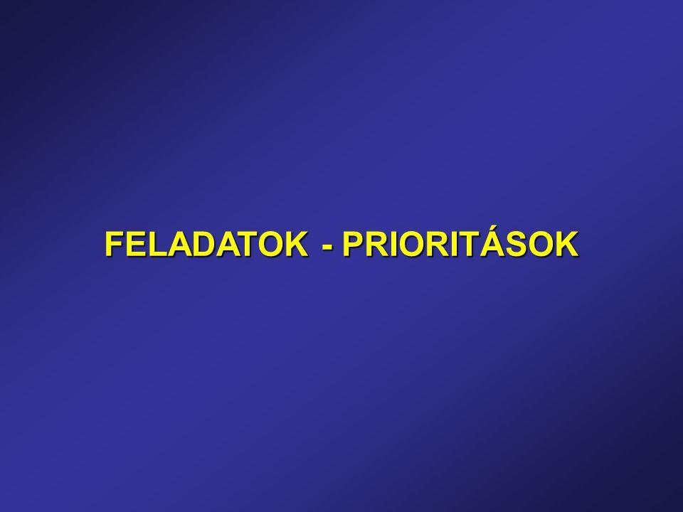 FELADATOK - PRIORITÁSOK