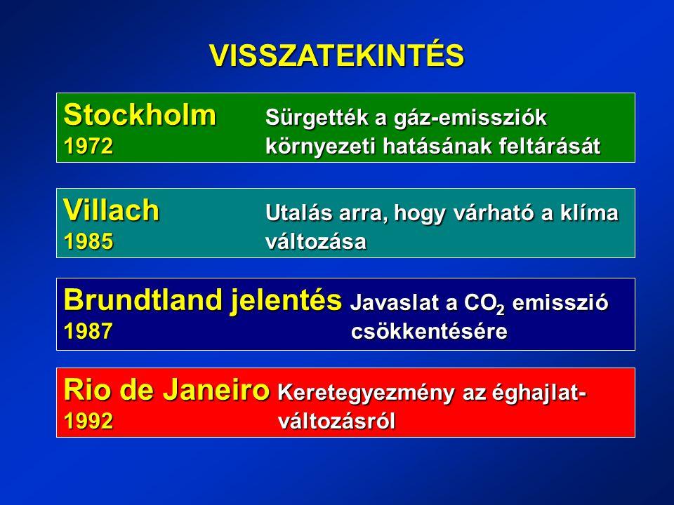 VISSZATEKINTÉS Stockholm Sürgették a gáz-emissziók 1972környezeti hatásának feltárását Villach Utalás arra, hogy várható a klíma 1985változása Brundtland jelentés Javaslat a CO 2 emisszió 1987 csökkentésére Rio de Janeiro Keretegyezmény az éghajlat- 1992 változásról