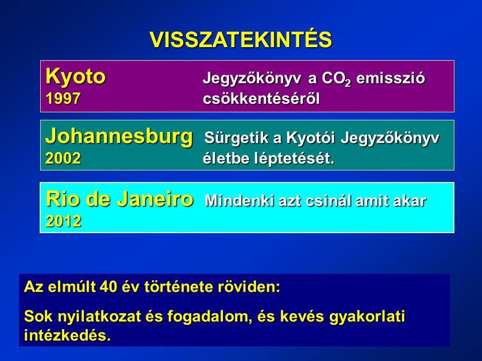 VISSZATEKINTÉS Kyoto Jegyzőkönyv a CO 2 emisszió 1997 csökkentéséről Johannesburg Sürgetik a Kyotói Jegyzőkönyv 2002 életbe léptetését.