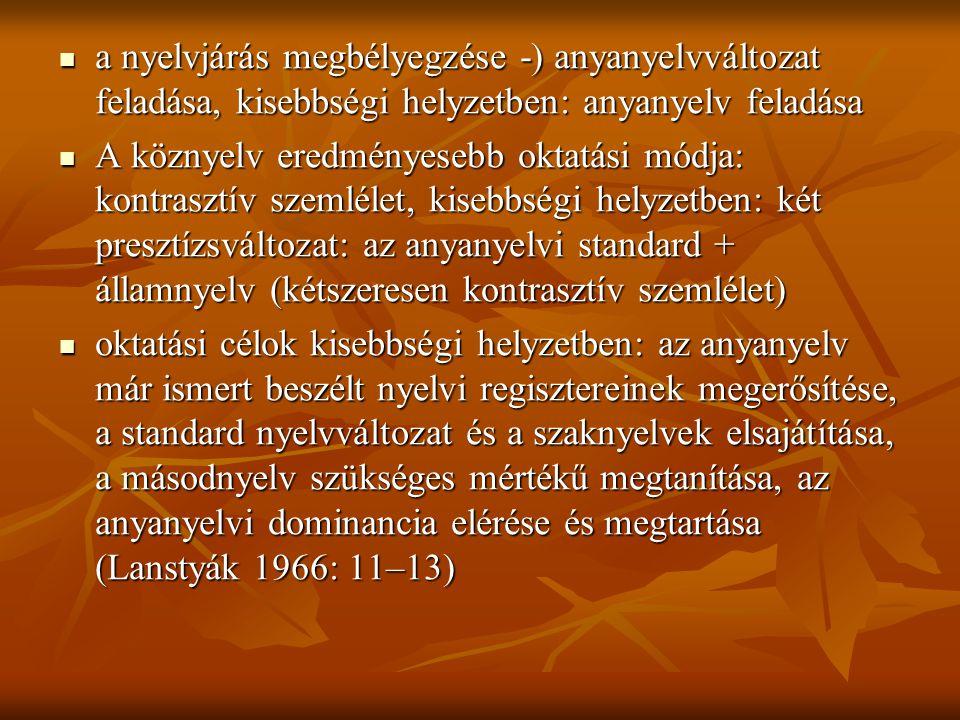 a nyelvjárás megbélyegzése -) anyanyelvváltozat feladása, kisebbségi helyzetben: anyanyelv feladása a nyelvjárás megbélyegzése -) anyanyelvváltozat feladása, kisebbségi helyzetben: anyanyelv feladása A köznyelv eredményesebb oktatási módja: kontrasztív szemlélet, kisebbségi helyzetben: két presztízsváltozat: az anyanyelvi standard + államnyelv (kétszeresen kontrasztív szemlélet) A köznyelv eredményesebb oktatási módja: kontrasztív szemlélet, kisebbségi helyzetben: két presztízsváltozat: az anyanyelvi standard + államnyelv (kétszeresen kontrasztív szemlélet) oktatási célok kisebbségi helyzetben: az anyanyelv már ismert beszélt nyelvi regisztereinek megerősítése, a standard nyelvváltozat és a szaknyelvek elsajátítása, a másodnyelv szükséges mértékű megtanítása, az anyanyelvi dominancia elérése és megtartása (Lanstyák 1966: 11–13) oktatási célok kisebbségi helyzetben: az anyanyelv már ismert beszélt nyelvi regisztereinek megerősítése, a standard nyelvváltozat és a szaknyelvek elsajátítása, a másodnyelv szükséges mértékű megtanítása, az anyanyelvi dominancia elérése és megtartása (Lanstyák 1966: 11–13)