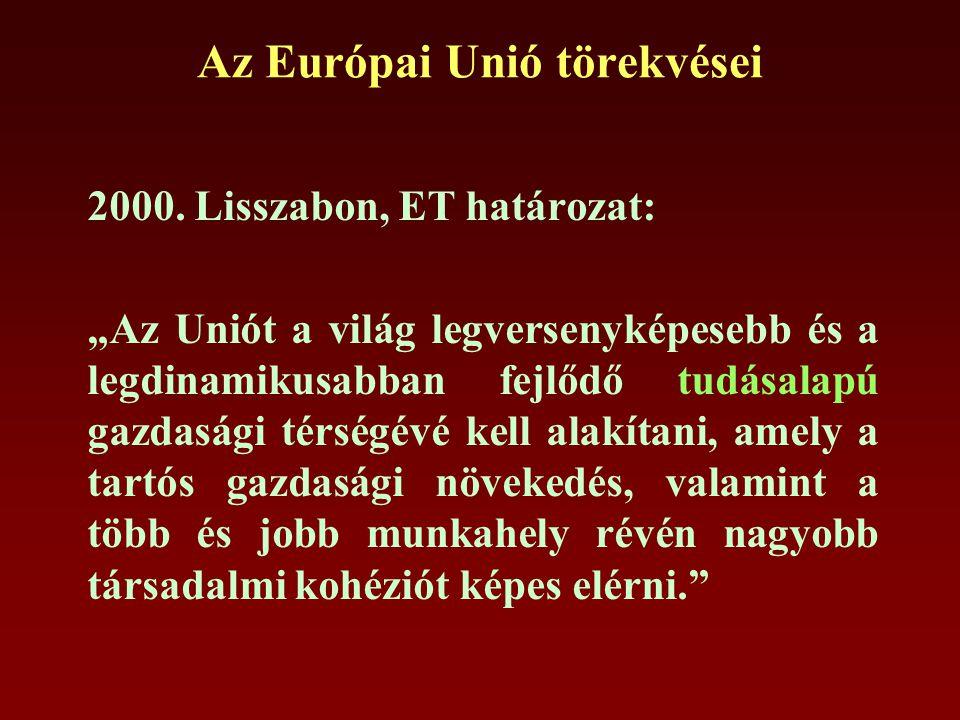 Az Európai Unió törekvései 2000.