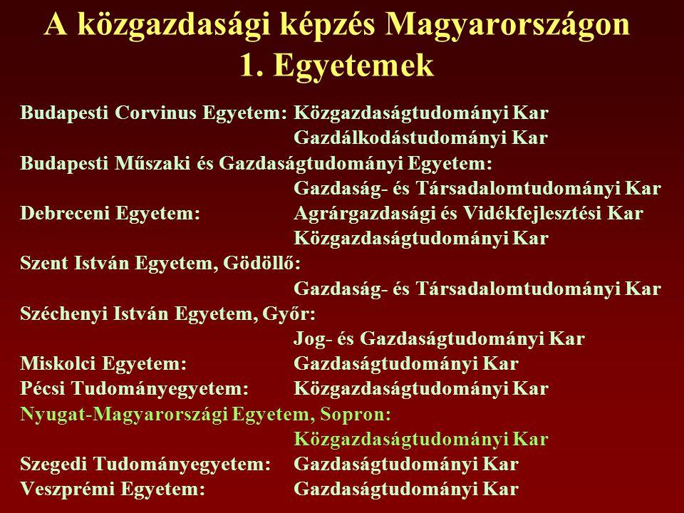 A közgazdasági képzés Magyarországon 1.