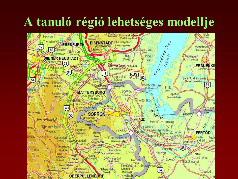 A tanuló régió lehetséges modellje A soproni régió alkalmasnak mutatkozik ilyen jellegű modell kialakítására.