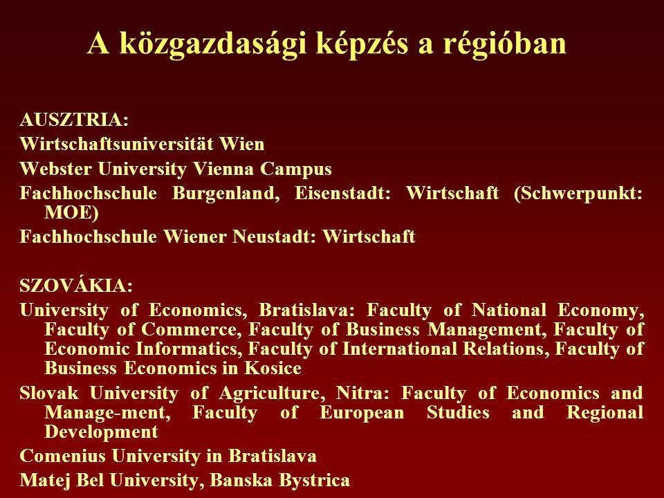 A közgazdasági képzés a régióban AUSZTRIA: Wirtschaftsuniversität Wien Webster University Vienna Campus Fachhochschule Burgenland, Eisenstadt: Wirtsch